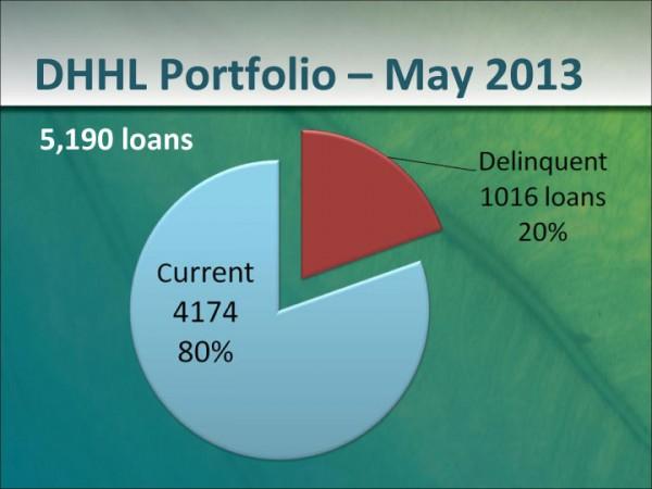 DHHL-Audit-Briefing-130523